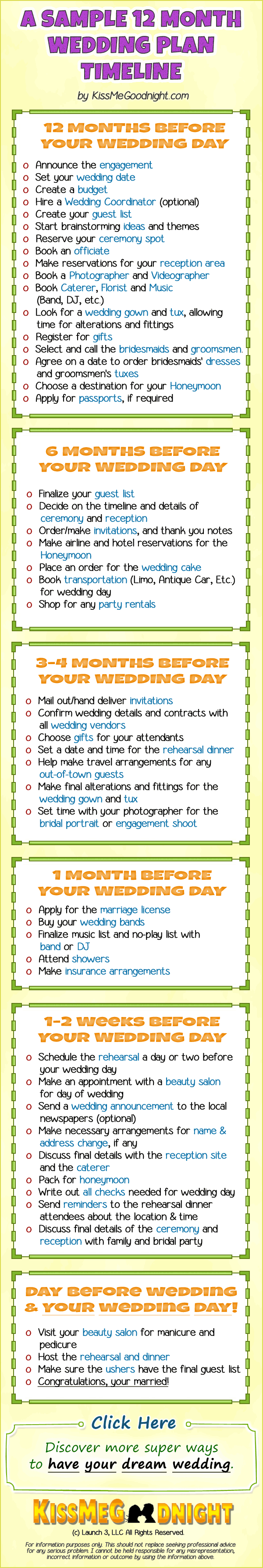 Sample 12 Month Wedding Plan Timeline